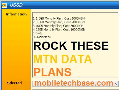 Cheapest MTN Data Plans