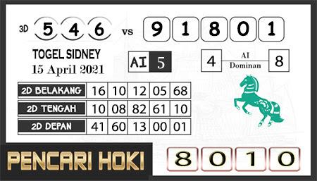 Prediksi Pencari Hoki Sdy Kamis 15-Mar-2021
