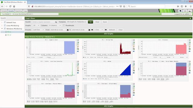 cara, monitoring, host, windows, di, Cacti