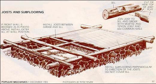 Como Construir Uma Cabana De Troncos Teoria E Pr 225 Tica