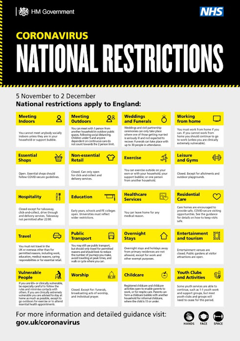051120 NEW national restrictions in England lockdown 2