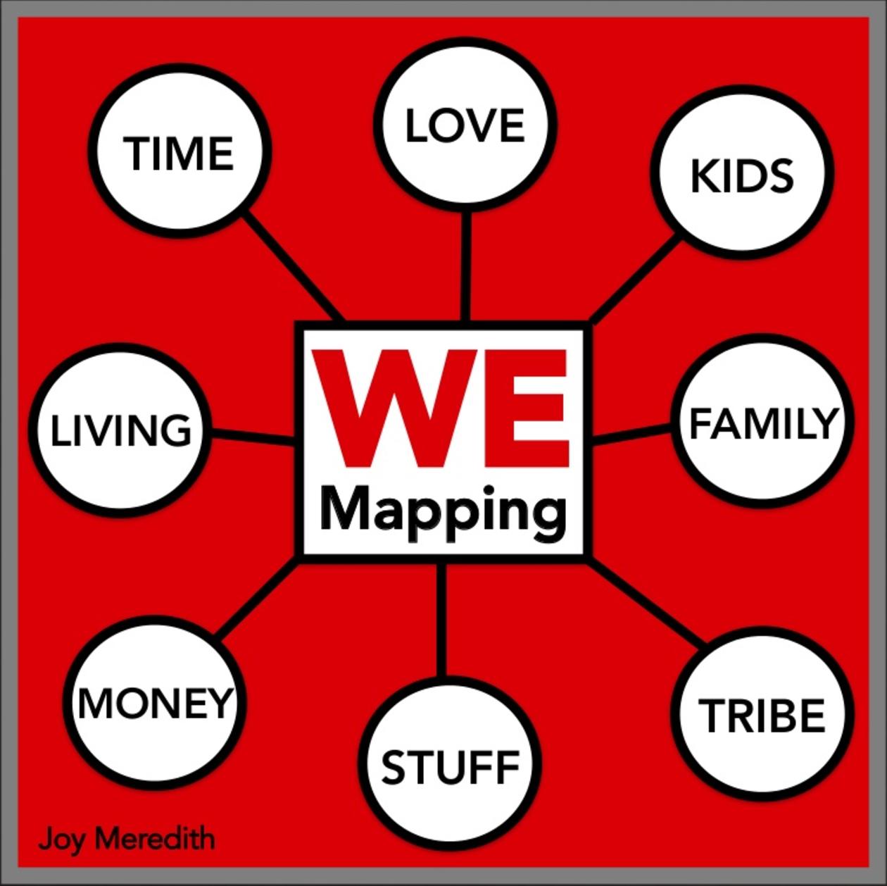 Finding Joy Me Mapping The Basics Amp Worksheet
