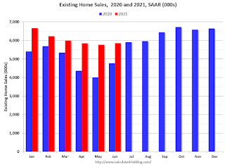 Existing Home Sales YoY