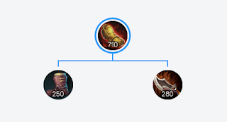 Swift Boots Recommended Build Helcurt