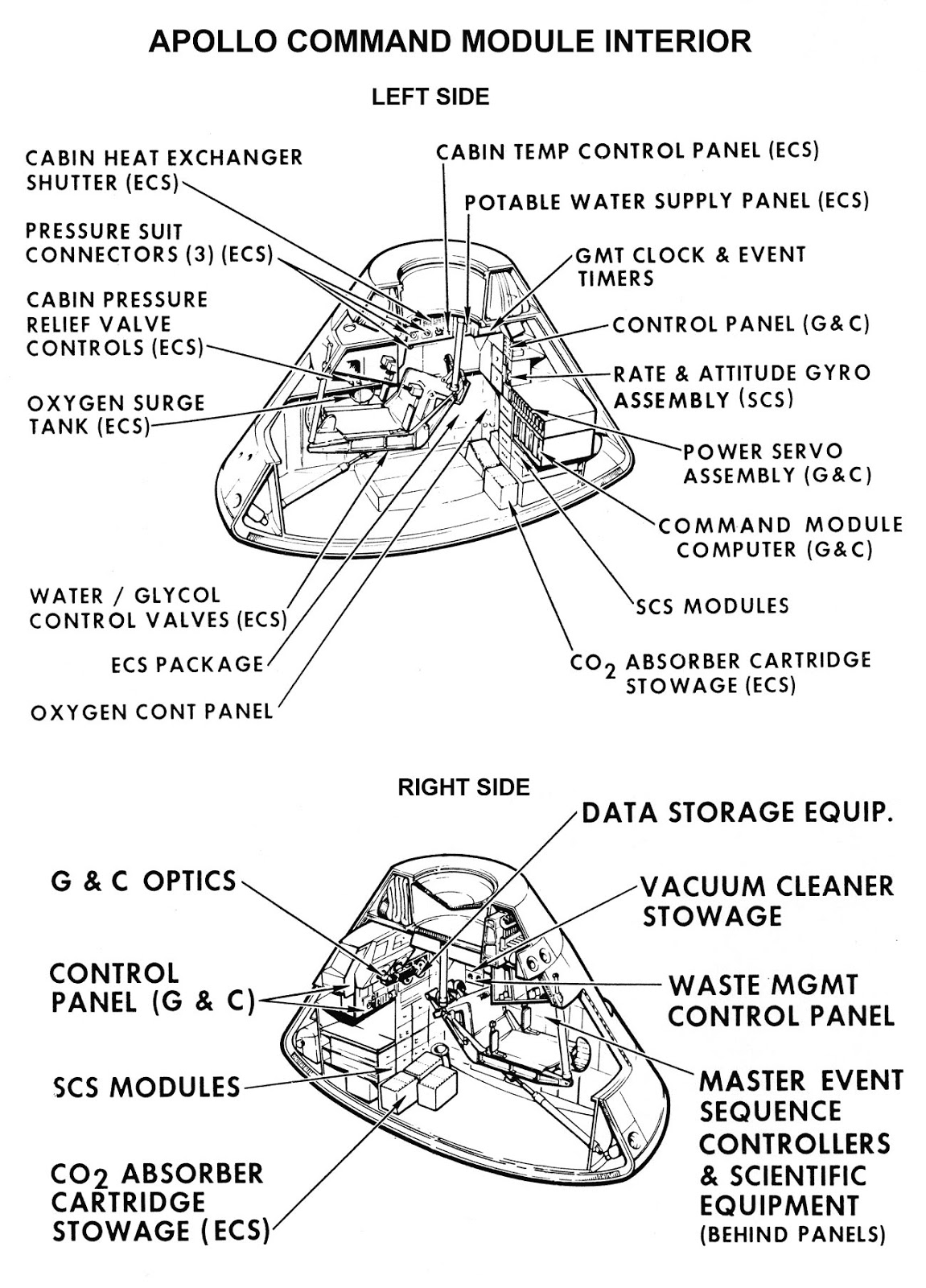 Exo Cruiser Cm Command Module Part 11 Apollo Control