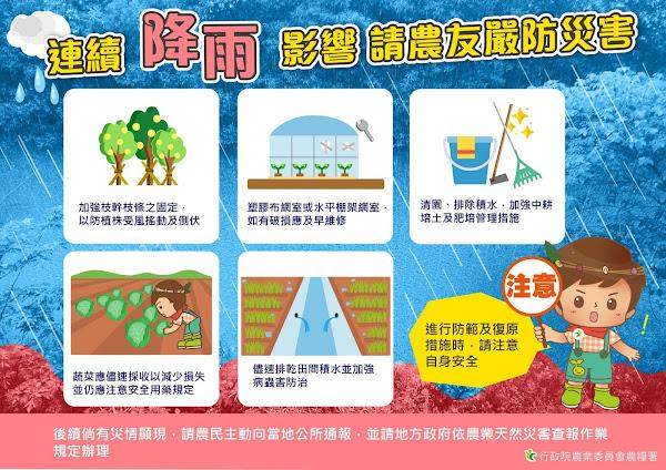 豪大雨防農災 農糧署籲請農民加強農作物防範措施