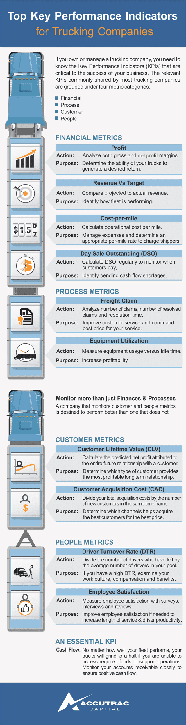 The Essential KPIs for Trucking Companies #infographic