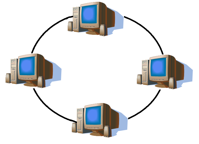 what is a ring network