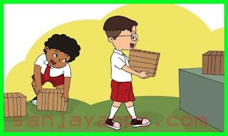 rangkuman materi tema 6 kelas 5 subtema 2 pembelajaran 1