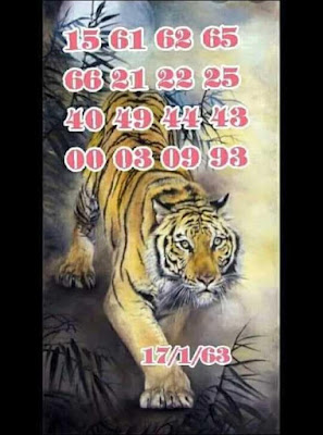 Thai Lottery Best 3up Set Facebook Timeline Blogspot 17 January 2020