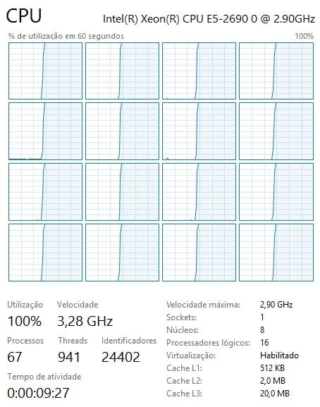 Referências de Consumo para Servidores Xeon® E5-2690 (8-Core / 16-Threads)
