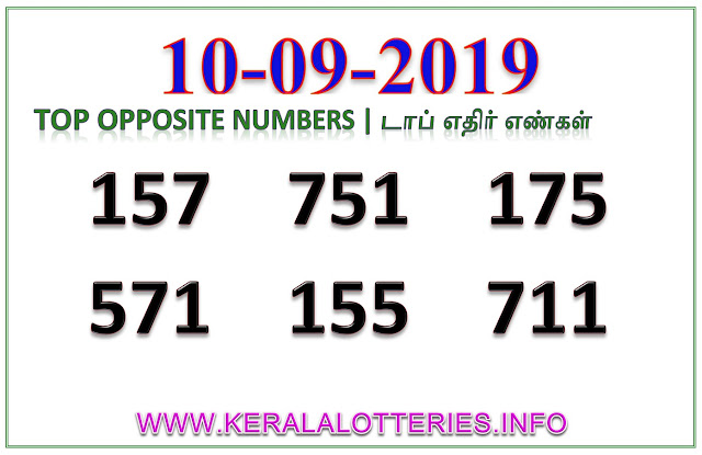 Kerala Lottery Result Guessing Sthree Sakthi SS-174 Oppisite  Numbers 10.09.2019
