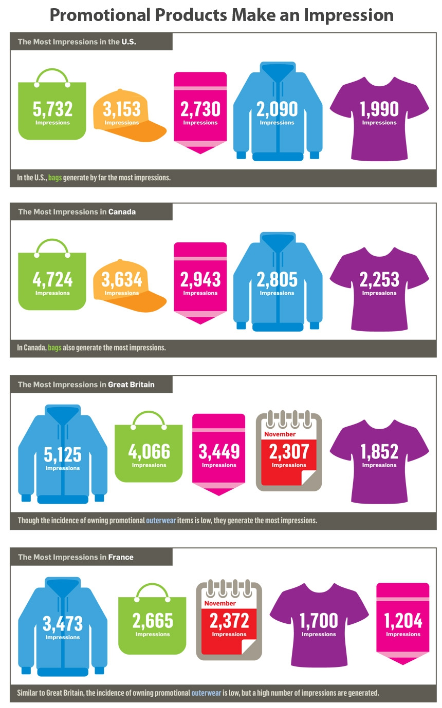 We've Got You Covered: Why you SHOULD buy promotional products