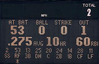 Baseball stat scoreboard