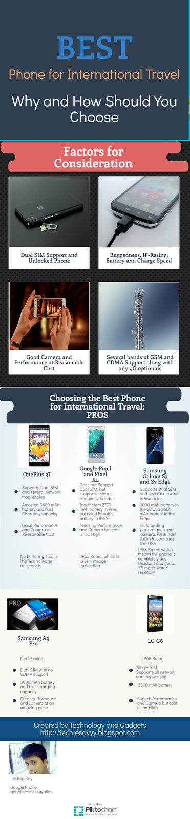 Best Phone for International Travelling