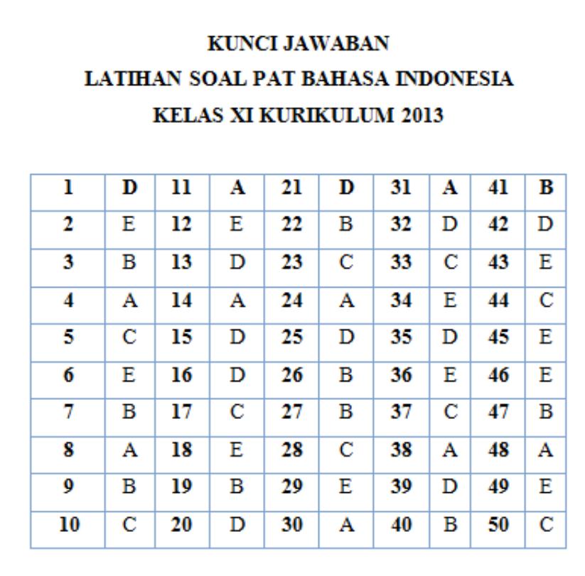 gambar jawaban pat bahasa indonesia kelas 11 tahun 2021