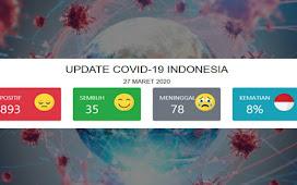 Memasang Widget Update Virus Corona di Blog