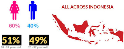 Ayo Berkembang Bersama NowMe Live Commerce Terbaik di Asia Tenggara