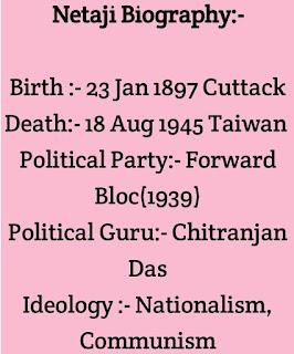 Netaji biography