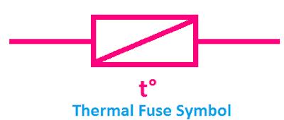 thermal fuse symbol, symbol of thermal fuse