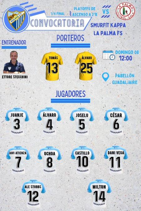 Málaga CF Futsal, convocatoria ante La Palma FS