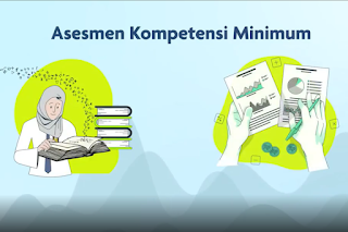 Contoh Soal Asesmen Kompetensi Minimum(AKM) / Asesmen Nasional Berbasis Komputer (ANBK) tentang Survei Karakter Peserta DidikAKM