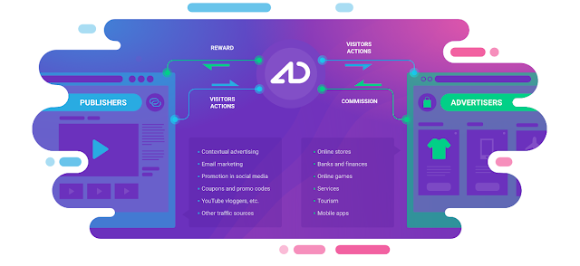 ADMITAD NETWORK
