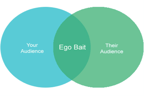 Ego-Bait- External-Link-Outbound-Mention-Them