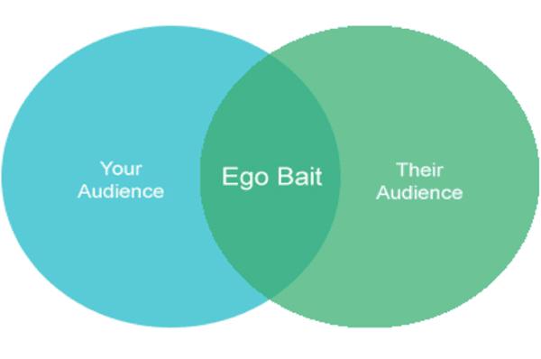 Ego-Bait- External-Link-Outbound-Mention-Them