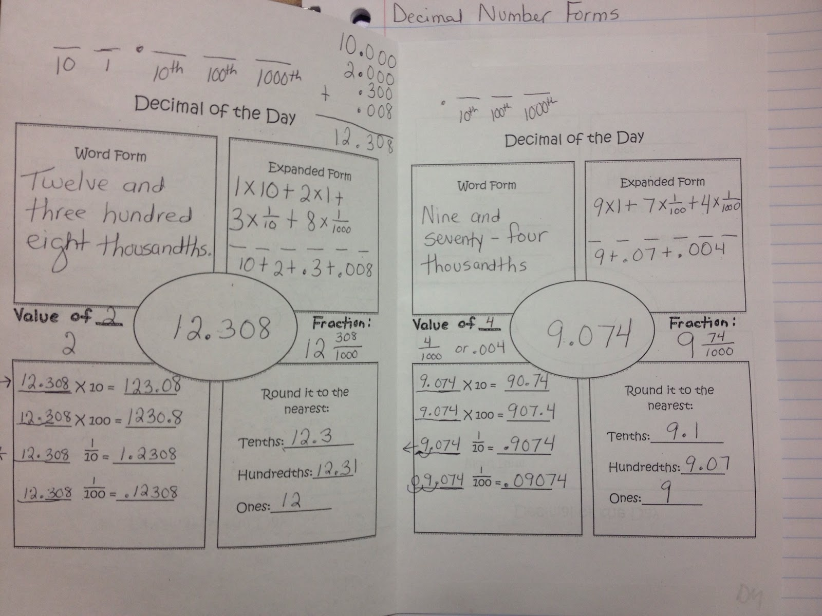 Math with mrs d decimal number forms we placed this page in our math journal to use with the homework assignment i assigned four additional decimal numbers for practice falaconquin