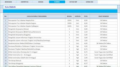 Aplikasi Excel SKP - KKI v3
