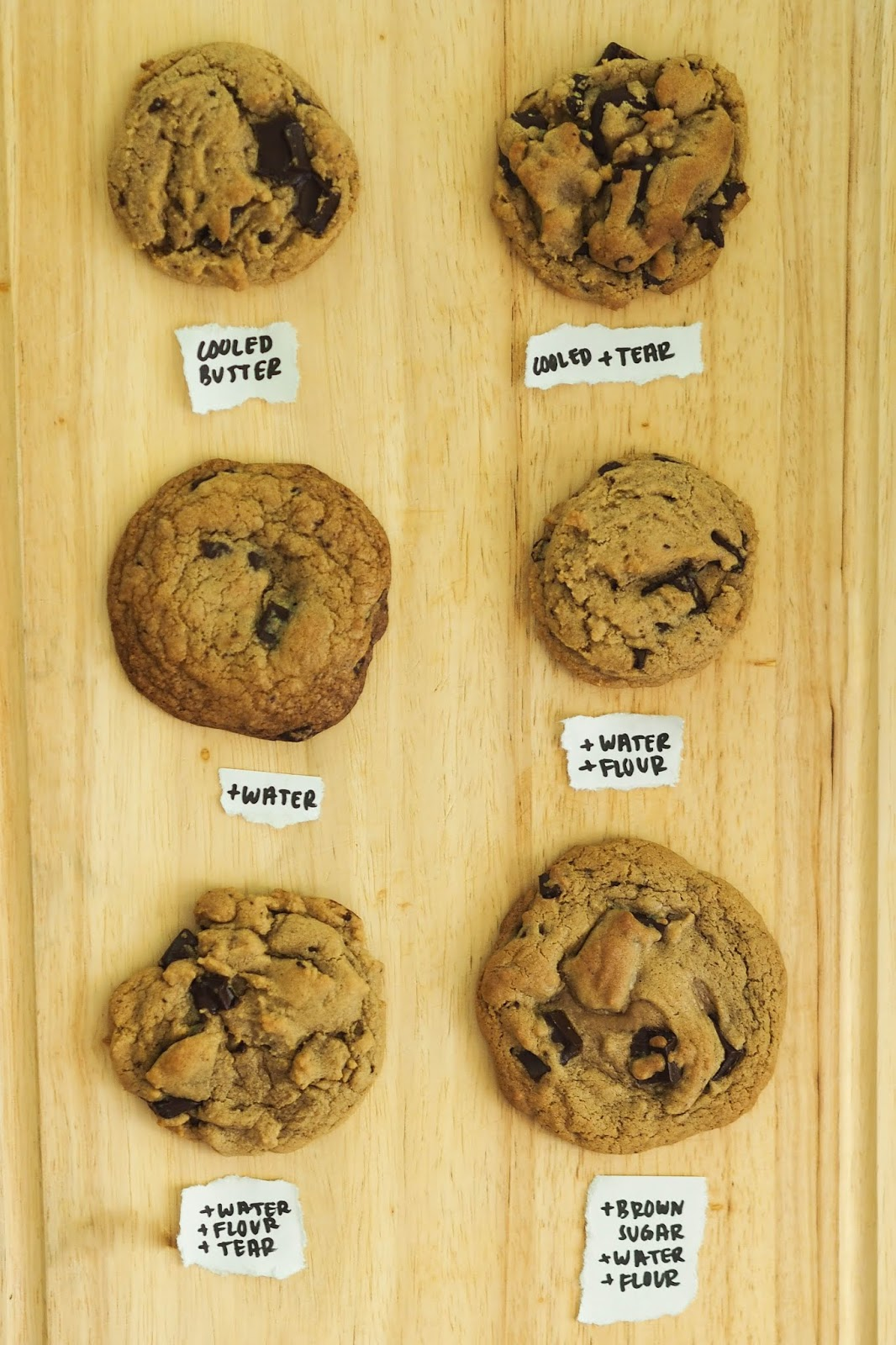 Cookie Lab: Making the Perfect Chocolate Chip Cookie