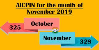AICPIN November 2019 Expected DA 2020