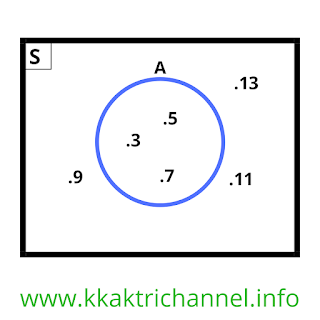 Kunci Jawaban Ayo Berlatih Kegiatan 2.3 No 7a