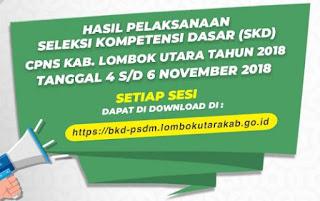 Hasil Seleksi Kompetensi Dasar (SKD) Kabupaten Lombok Utara