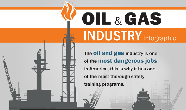 Oil & Gas Industry #infographic