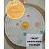 Planet - planet Beredar Mengelilingi Matahari