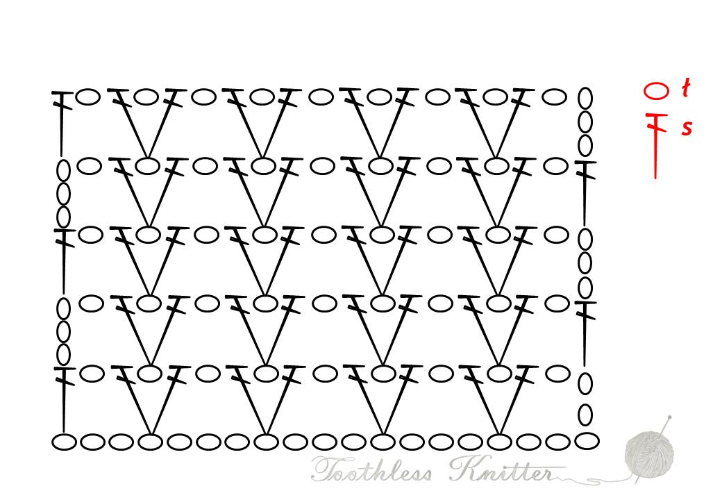 Lace Stitch: V Stitch / Splot Ażurowy: Splot V