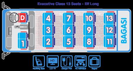 Denah Kursi Executive Class - 13 Seats - Bali Jaya Trans
