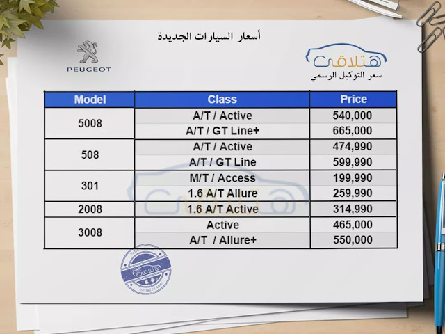 Peugeot Prices in Egypt