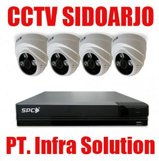 CCTV SIDOARJO