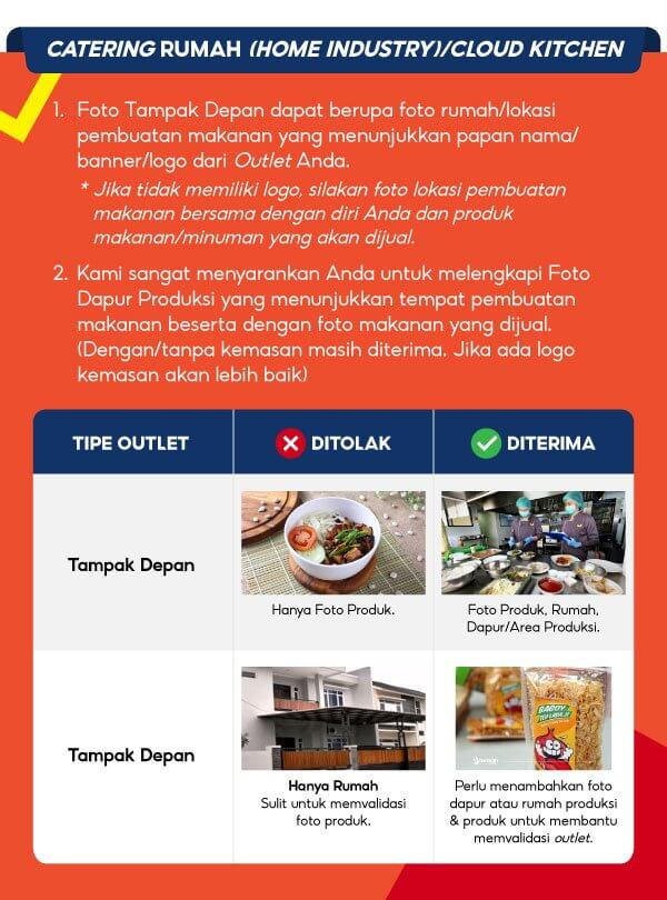 Panduan dan Cara  Foto Pendaftaran Shopee Food Merchant 2