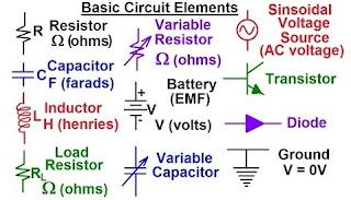 circuit element