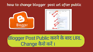 Published Post URL change