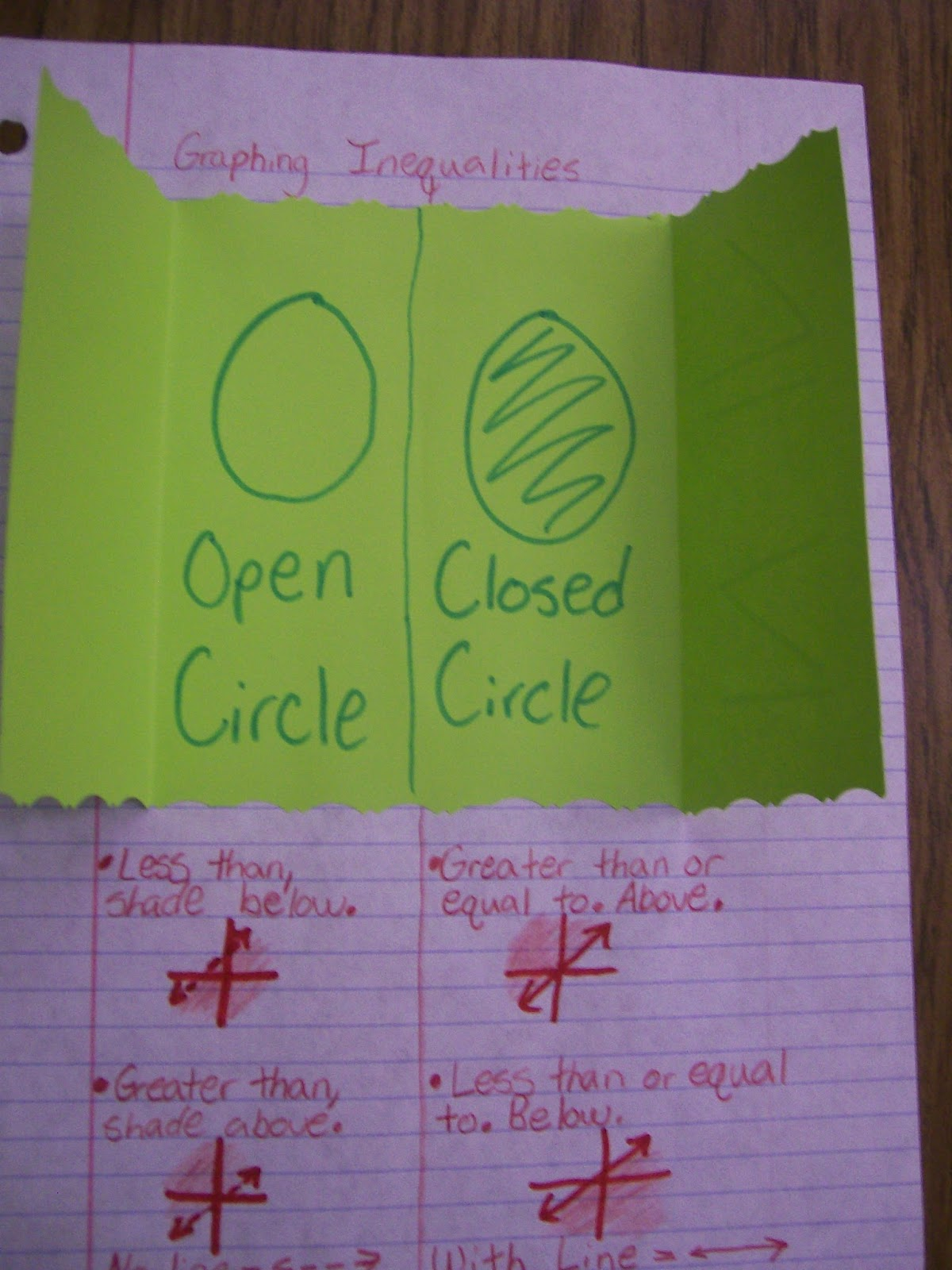 Math Love Algebra 1 Student Made Foldables