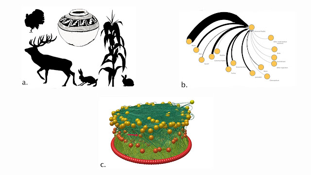 Ancient food webs can chart sustainable futures