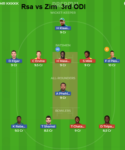 South Africa vs Zimbabwe 3rd ODI, Rsa vs Zim  3rd ODI,South Africa vs Zimbabwe dream11 full squad South Africa dream11 full squad for South Africa vs Zimbabwe 3rd ODI,fafdu duplis captain is back , Reeza Hendricks / Khaya Zondo