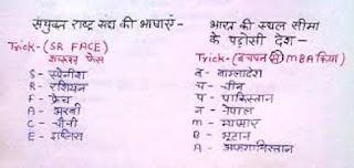 Hindi GK Trick PDF