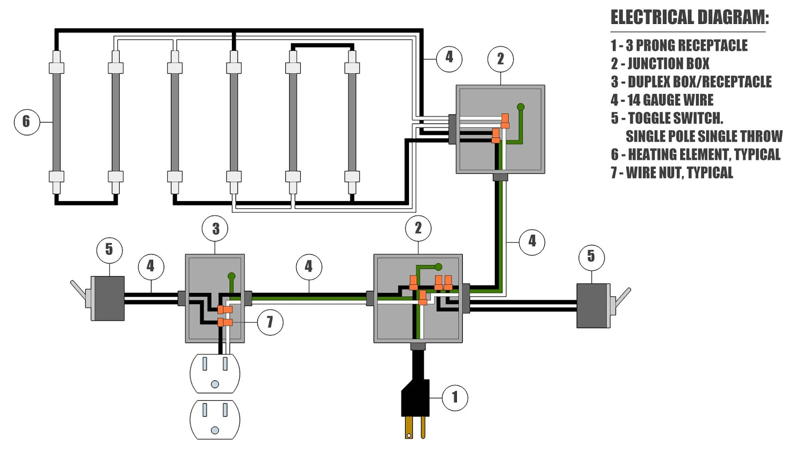 wiring diagram for electric stove outlet led downlight australia wardworks build a vacuum former