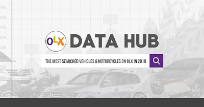 OLX reveals most searched vehicles and motorcycles